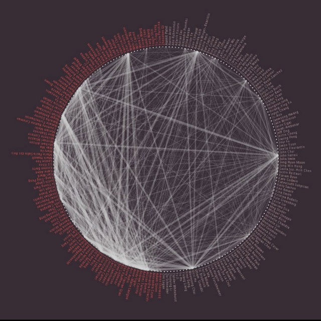 ITP Listserv Network Visualization 2014